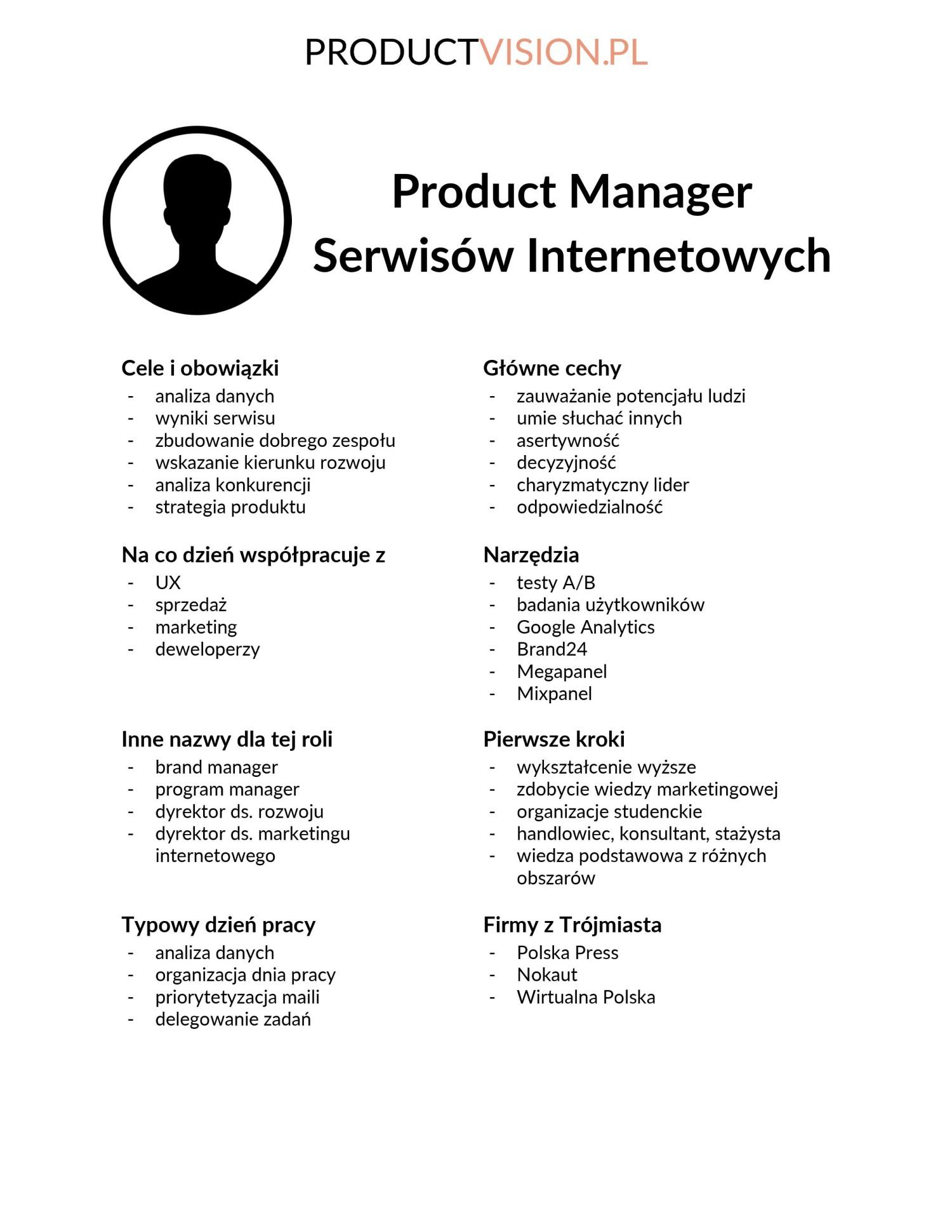 Product Manager Serwisów Internetowych