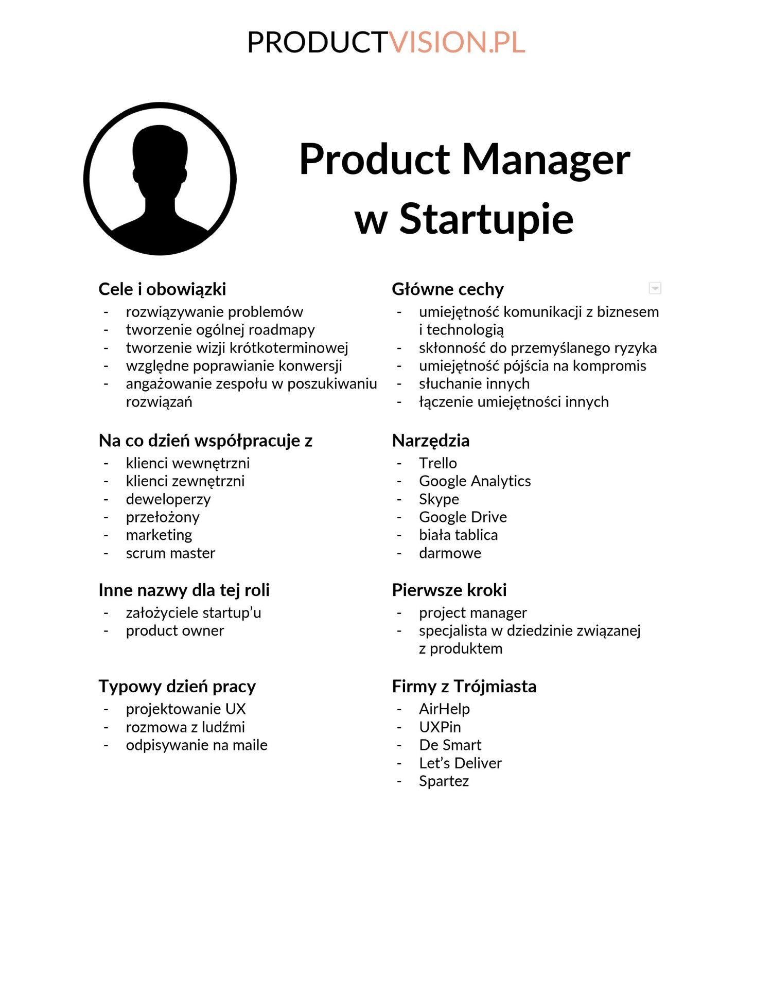 Persona - Product Manager w Startupie