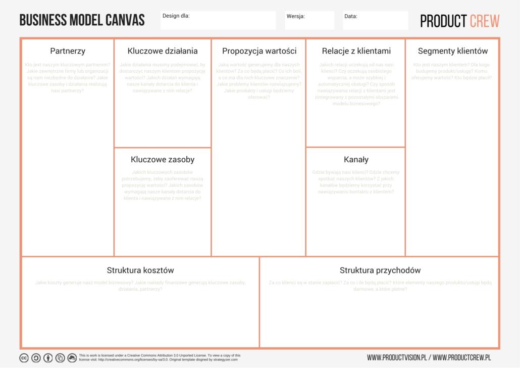 business-model-canvas-1