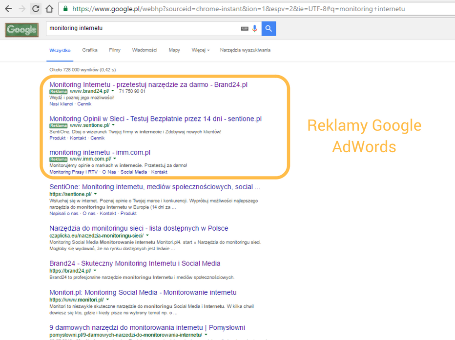 reklamy-google-adwords