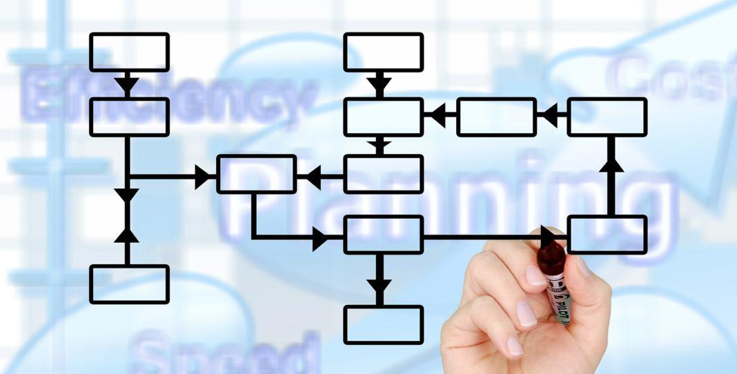 5-wskazowek-dotyczacych-wdrozenia-funkcji-product-managera