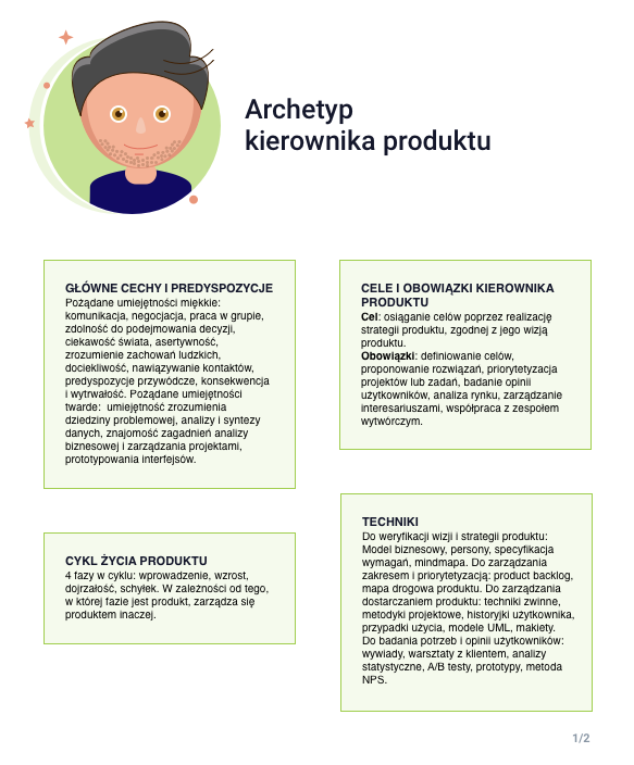 Zarządzanie Produktem W Projektach Informatycznych Productvision